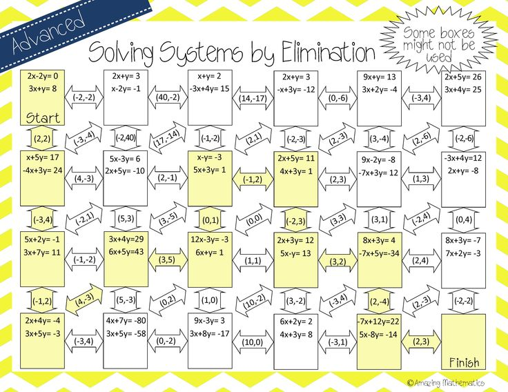 76 Best Systems Of Equations Images On Free Worksheets Samples