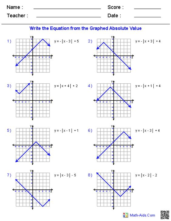 Absolute Value Transformations Worksheet Answers Worksheets For
