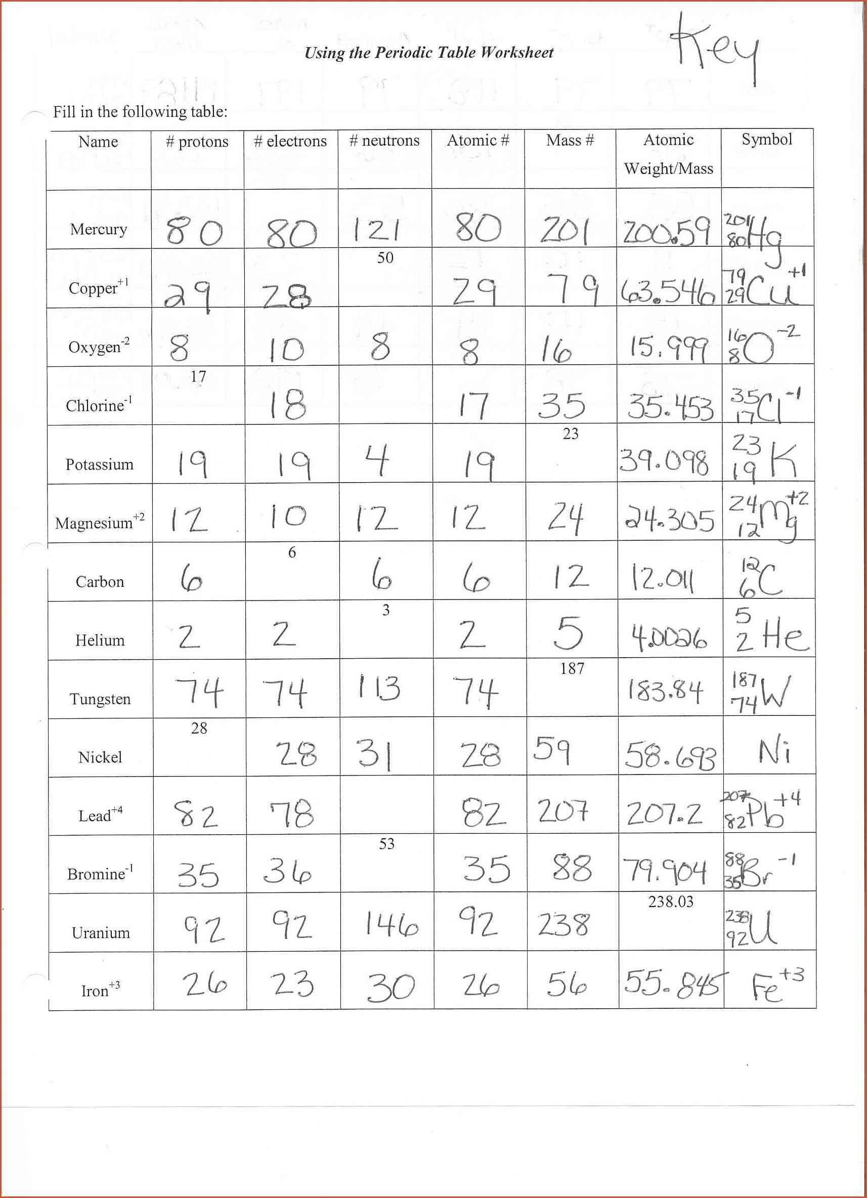 Atom Practice Worksheet The Best Worksheets Image Collection