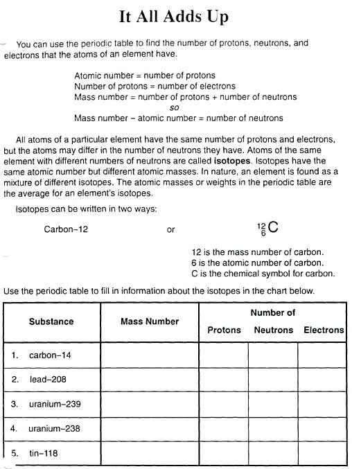 Atomic Structure And The Periodic Table Worksheet Answers All