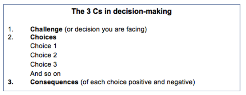 Awesome Collection Of Decision Making Skills Worksheets For Layout