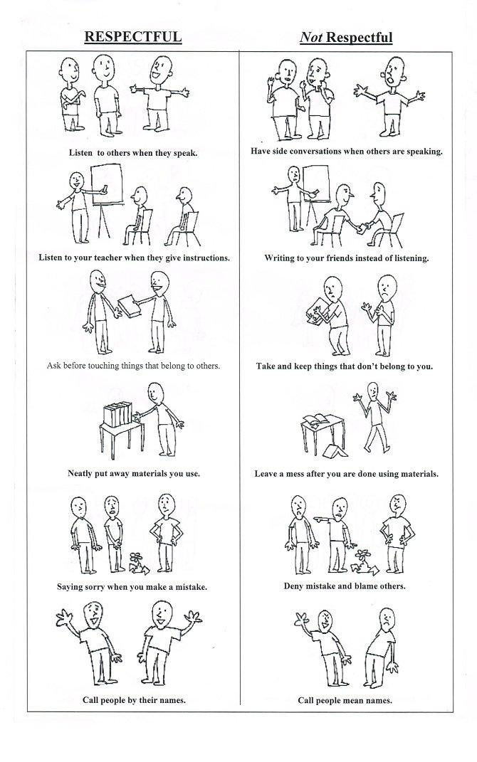 Behavior Worksheets For Elementary Students The Best Worksheets