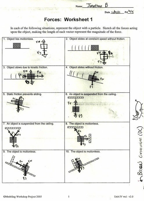 Body Diagram Worksheet 7937226 498 Exquisite Force