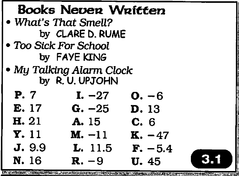 Books Never Written Math Worksheet Answers The Best Worksheets
