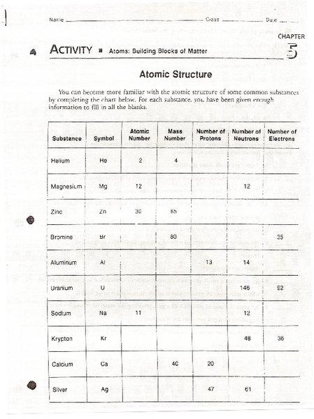 Build An Atom Worksheet Atoms Building Blocks Of Matter More All