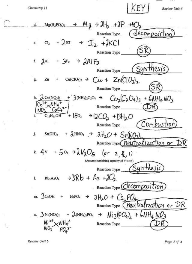 Chemical Reactions Worksheet Answers Worksheets For All