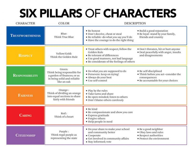 Collection Of Solutions Character Education Worksheets Also
