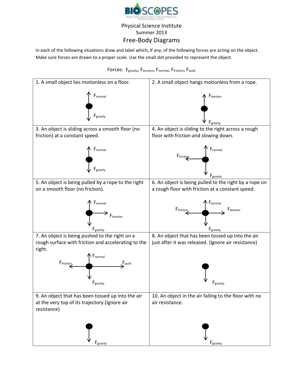 Collection Of Worksheet 2 Drawing Force Diagrams Key