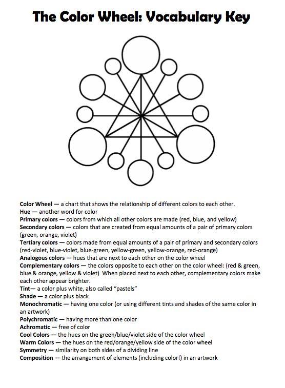 Color Wheel Worksheet Lesson Plan