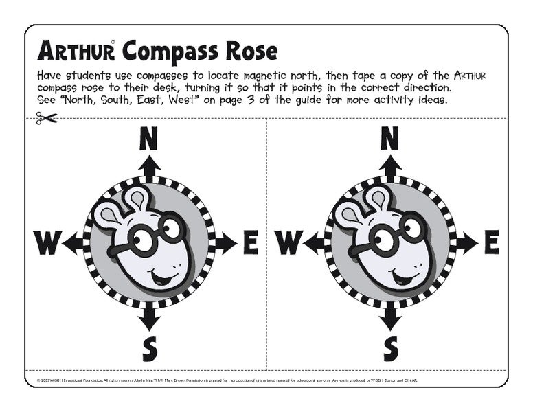 Compass Rose Worksheet The Best Worksheets Image Collection