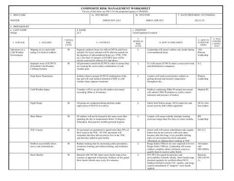 Composite Risk Management Worksheet Example For Training