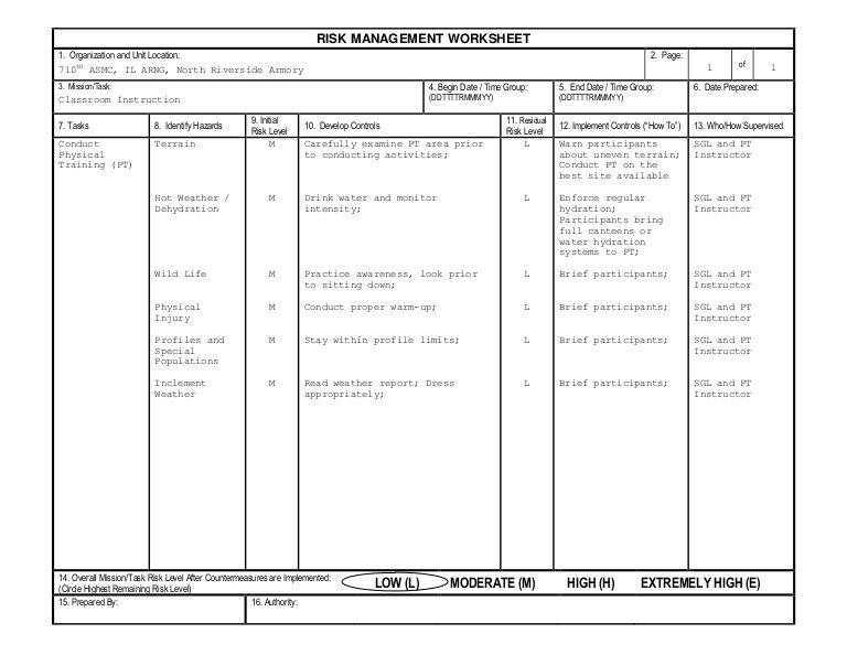 Composite Risk Management Worksheet Example Worksheets For All