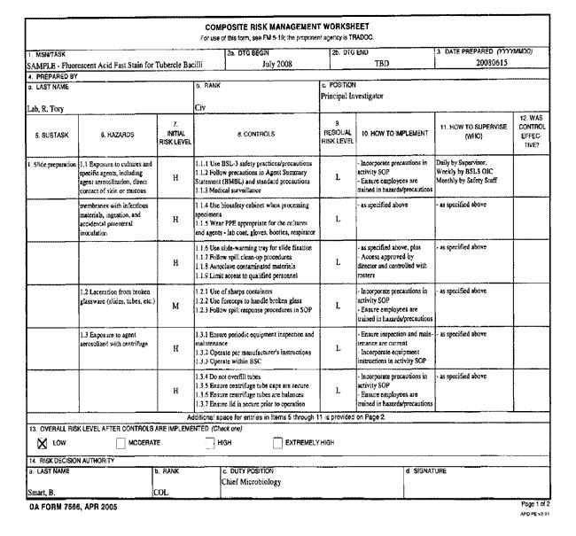 Composite Risk Management Worksheet Fillable Worksheets For All