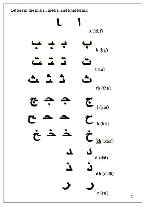 Connecting Arabic Letters Worksheet Worksheets For All