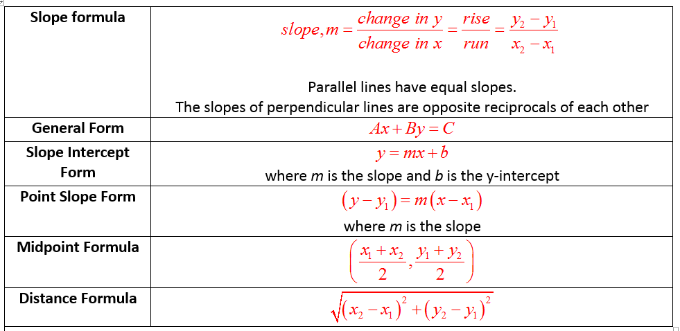 Coordinate Geometry (solutions, Examples, Games, Questions, Videos)