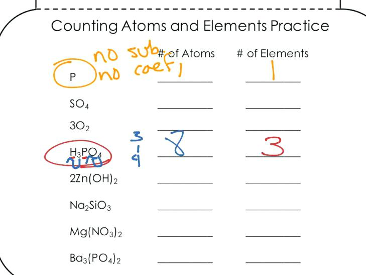 Counting Atoms Again Worksheet Answers – Streamclean Info