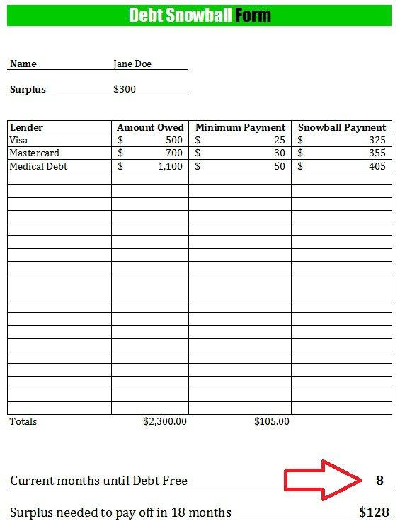 Debt Snowball Worksheet {free Printable}