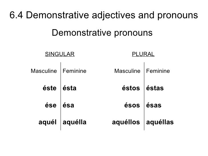 Demonstrative Adjectives Worksheets In Spanish