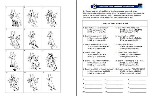 Dichotomous Key Worksheet High School Worksheets For All