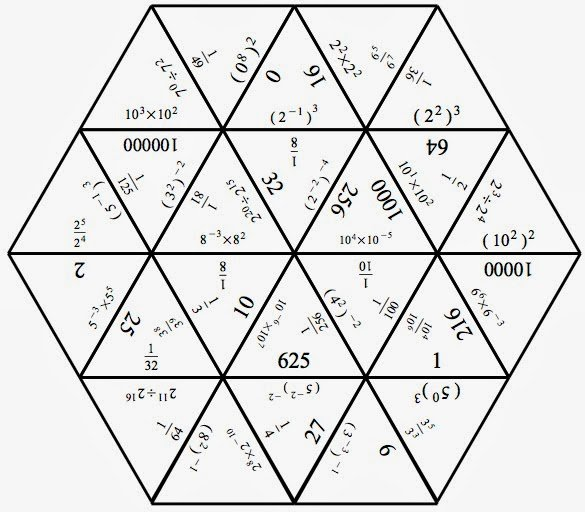 Exponent Puzzle Worksheet Worksheets For All