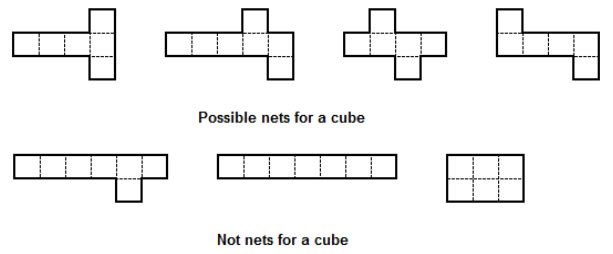 Geometry Grade 4 (with Examples And Videos)
