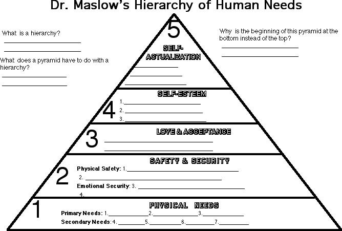 Human Needs Worksheets Worksheets For All