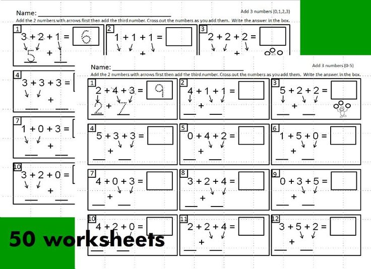 Identity Property Of Addition Worksheets 3rd Grade Worksheets For