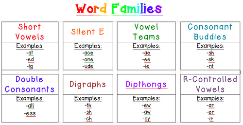 Miss Nichter's Site   Word Family Worksheets