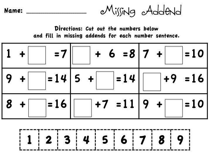 Missing Addend Worksheets For First Grade Worksheets For All