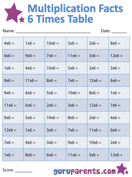 Multiplication Worksheets 6 Times Tables Multiplication Facts
