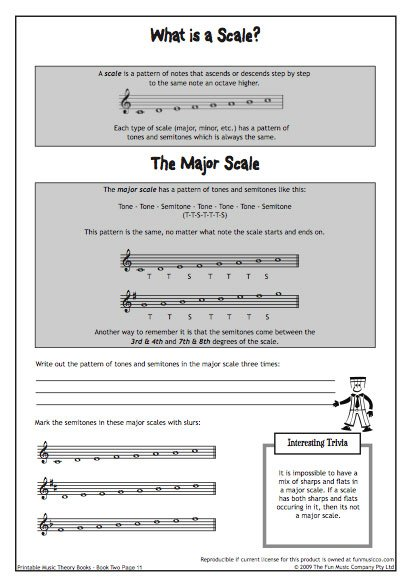 Music Lesson Plans  Teaching Major Scales