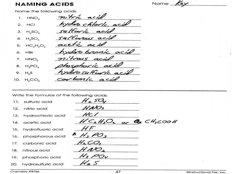Naming Ionic Compounds Worksheet Answers Pogil Naming Ionic
