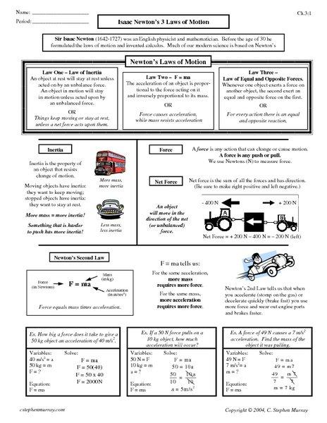 Newton's Laws Of Energy Worksheet