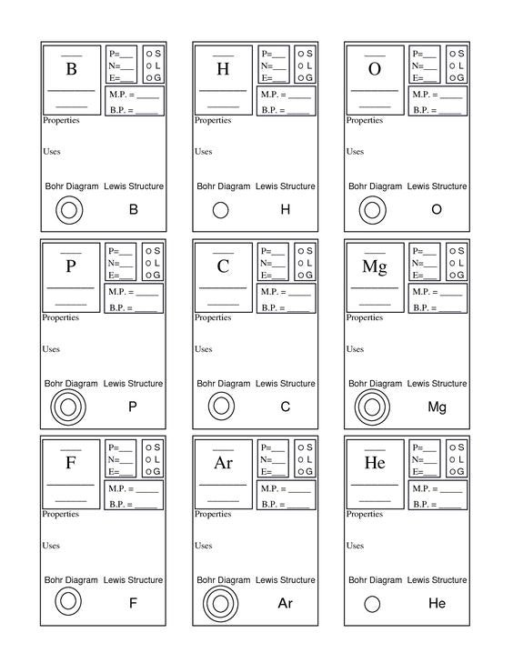 Periodic Table Basics Worksheet Answers Portray Pretty Answer Key
