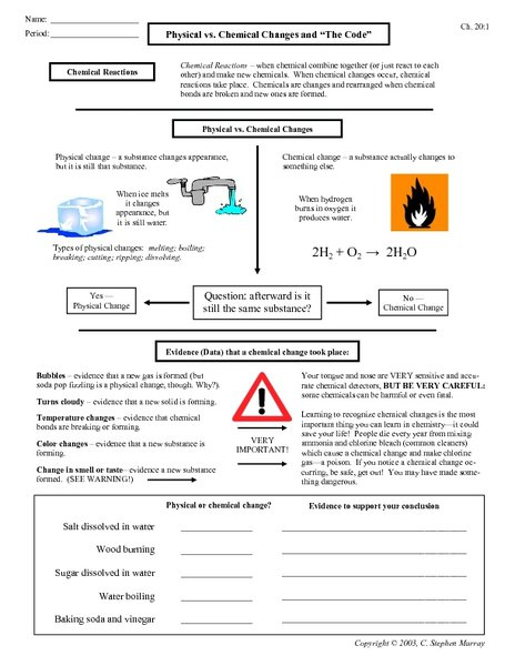 Physical Vs Chemical Changes Worksheet Answers Worksheets For All