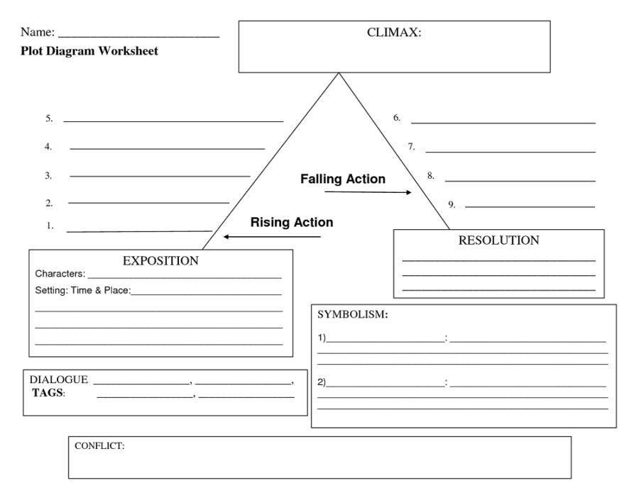 Plot Diagram Worksheet Blank Story 900 695 Like – Designbusiness Info