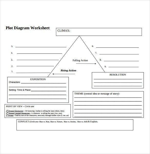 Plot Diagram Worksheet Template Although – Designbusiness Info