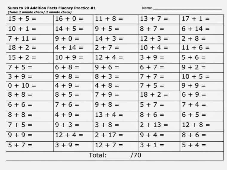 Prepossessing Worksheets On Basic Math Facts With Additional
