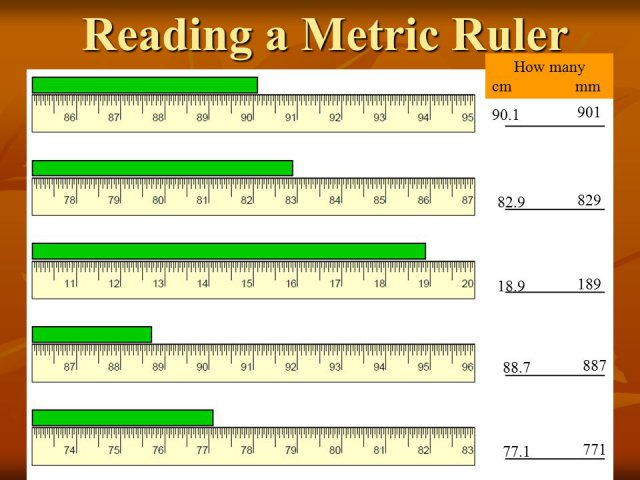 How To Read A Metric Ruler Worksheet How To