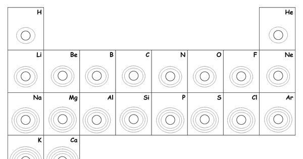 Resultado De Imagen Para Blank Bohr Model Worksheet – Free ...