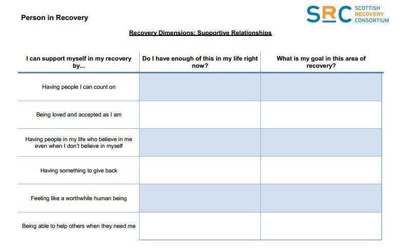 Scottish Recovery Consortium