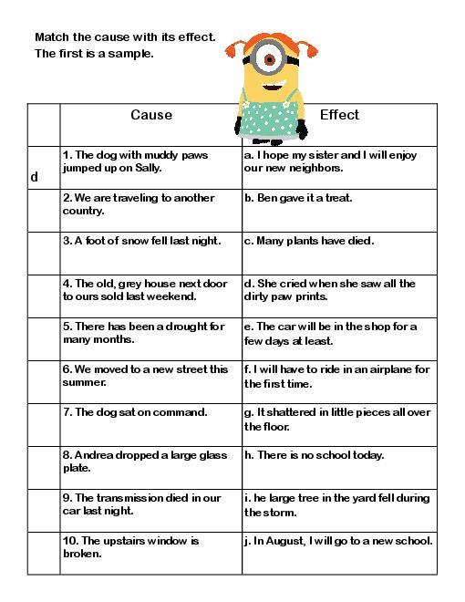 Seventh Grade Comprehension Worksheets Worksheets For All