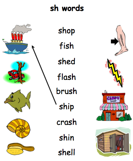 Sh Sound Worksheets And Resources For Foundation