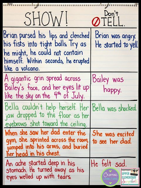 Show Not Tell Worksheet Worksheets For All