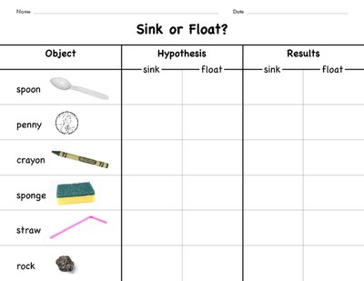 Sink Or Float Experiment Graphic Organizer