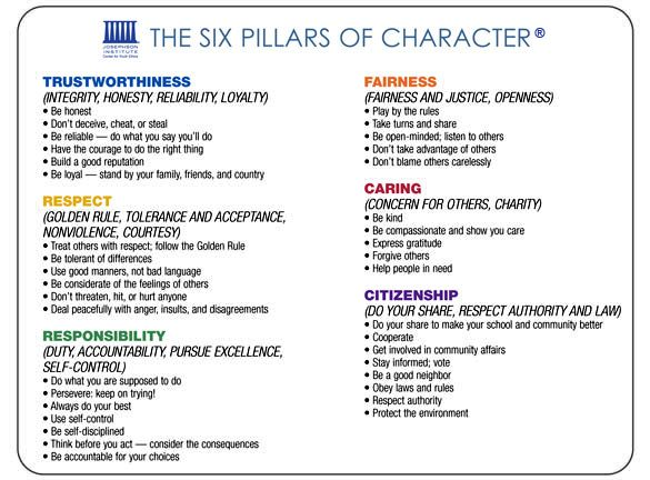 Six Pillars Of Character Lesson Plans Example   Enare