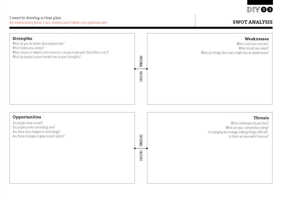 Swot Analysis – Development Impact And You