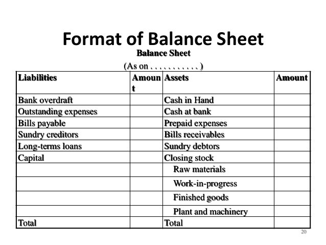 T Account Worksheet Worksheets For All