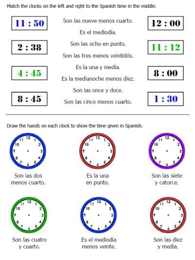 Telling Time & Interrogatives Spanish