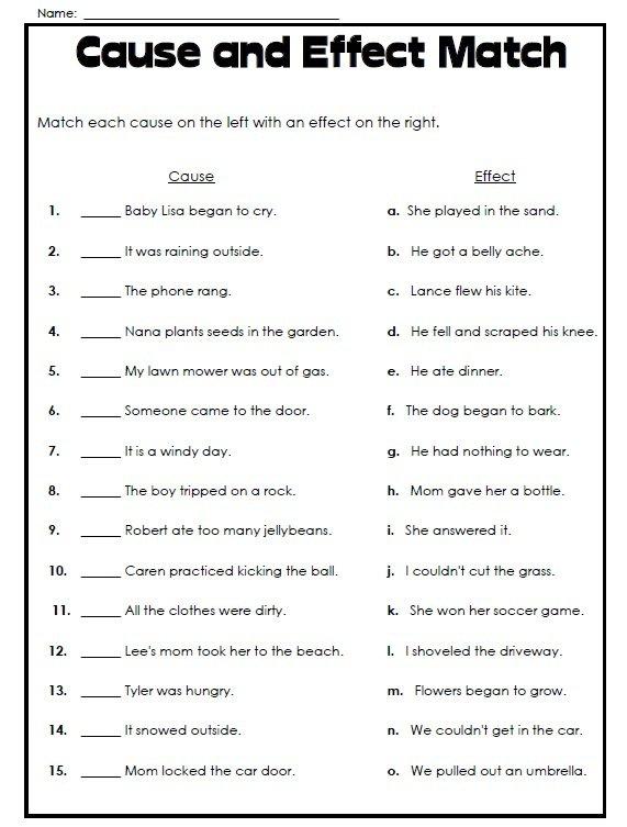 Third Grade Grammar Worksheets Free